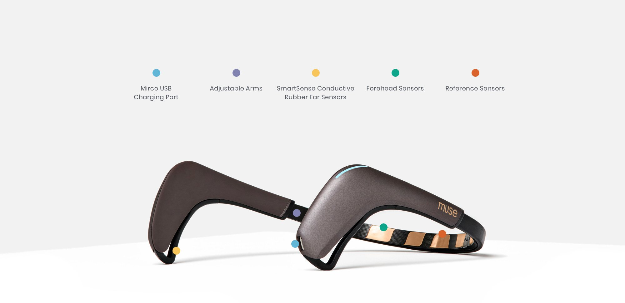 Deeper Insights Through Real-Time Feedback