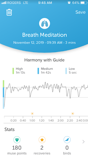 breath meditation results