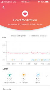 heart meditation results